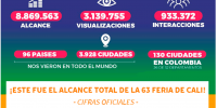 ¿QUÉ ALCANCE TUVO LA 63 FERIA DE CALI VIRTUAL? AQUI LAS CIFRAS OFICIALES
